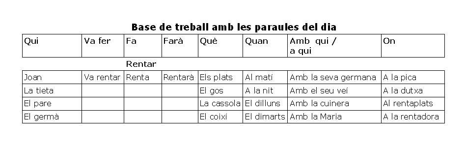 Exercci de català2